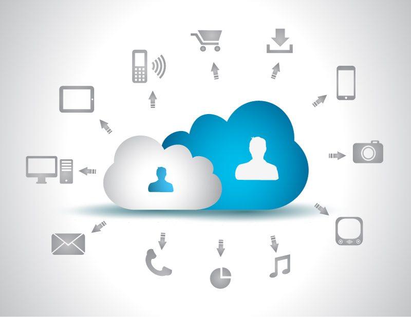 Cloud-Computing. (Bild: David Arts / Shutterstock.com)