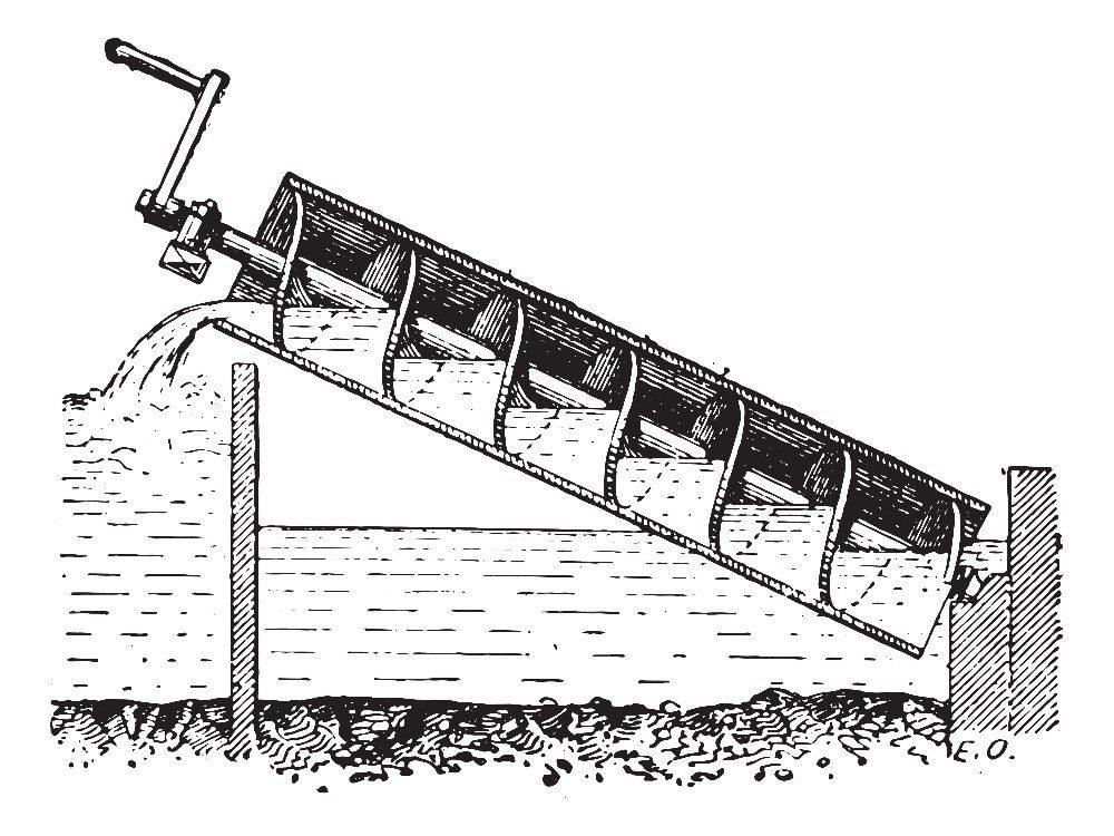 Die archimedische Schraube wird als Schraubenpumpe noch heute industriell eingesetzt. (Bild: © Morphart Creation - shutterstock.com)